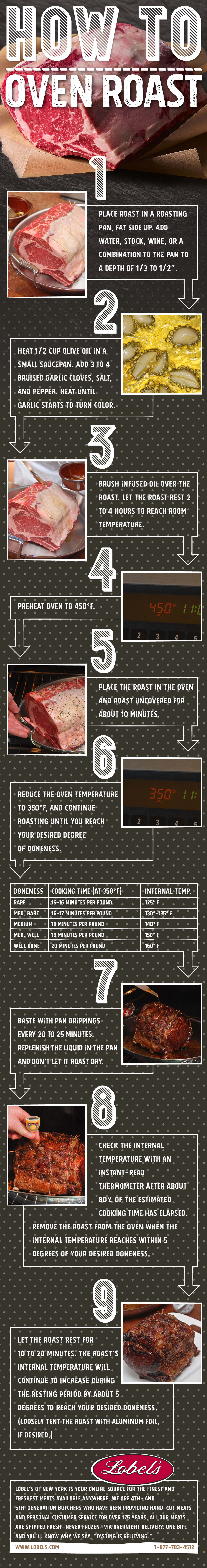 Info Graphic: How To Oven Roast